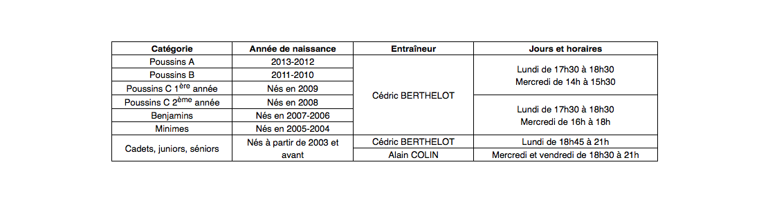 horaires-osml lutte
